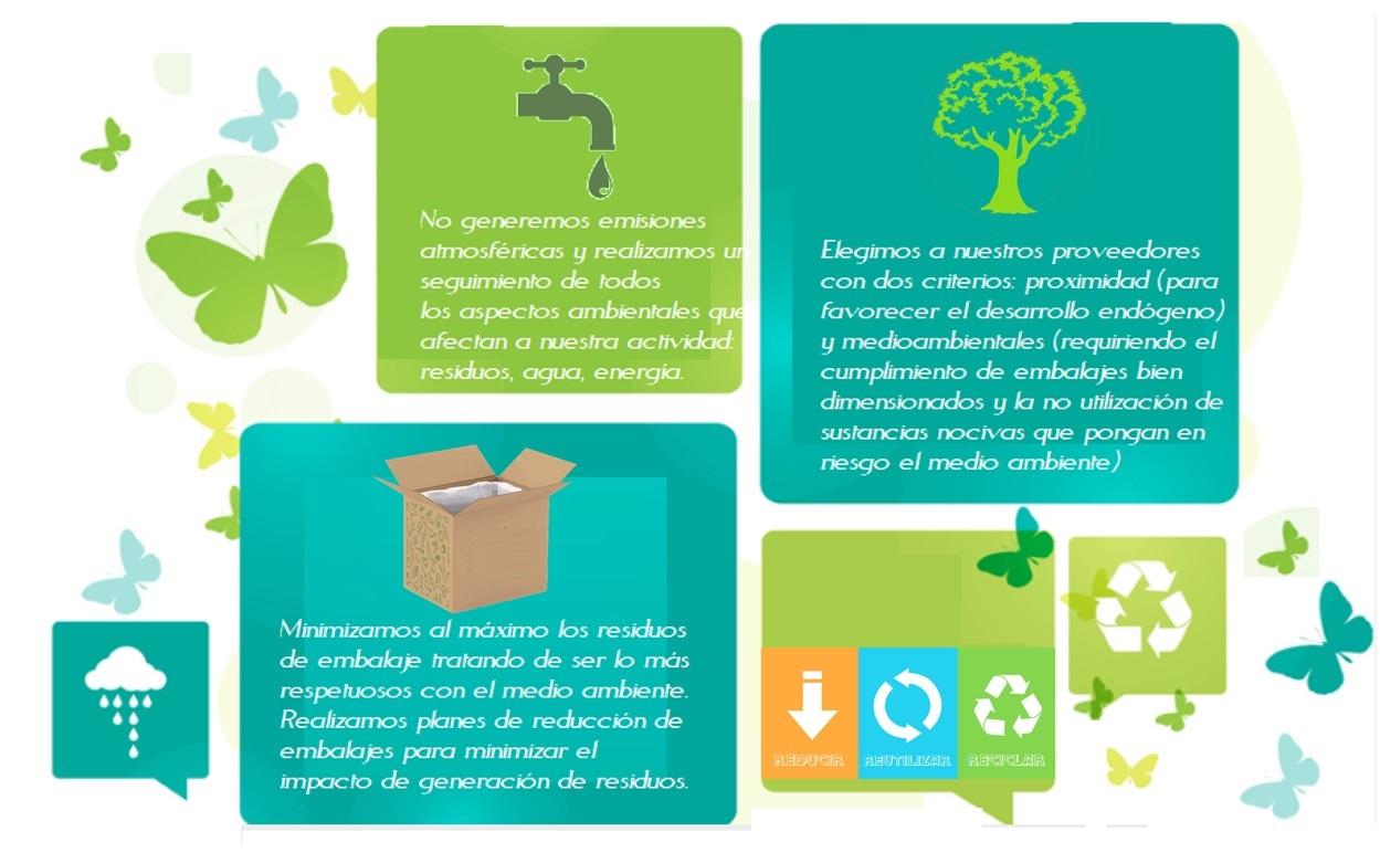 Responsabilidad medioambiental Las Obreras de Aliste miel